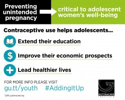 Contraceptive use helps adolescents
