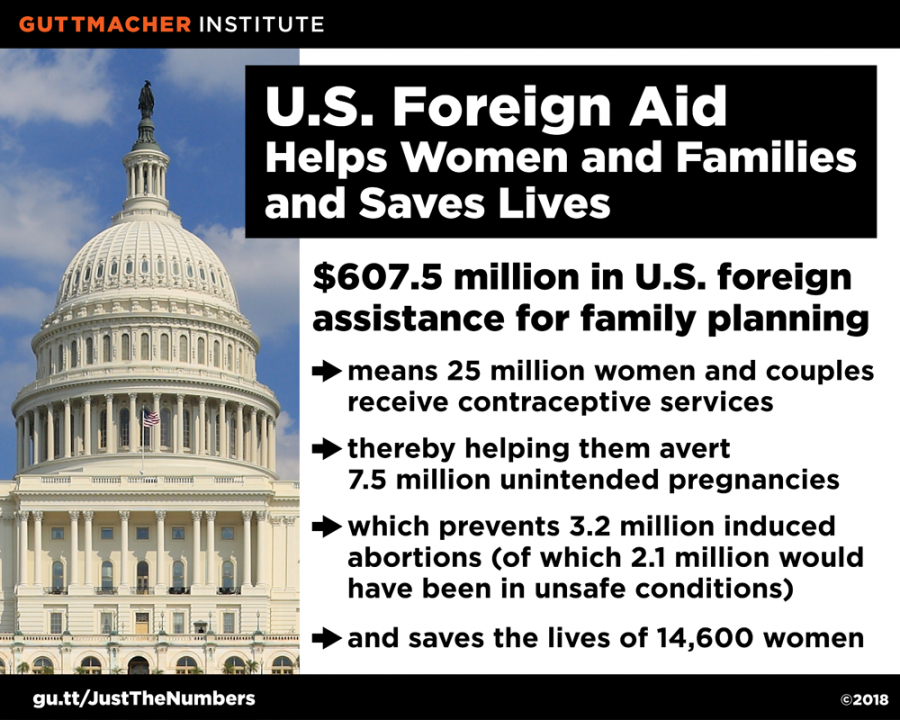 Graphic: U.S. Foreign aid helps women and families, and saves lives